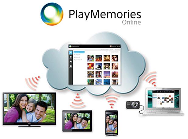 Sony PlayMemories Online