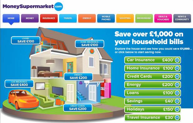 Money Supermarket website screenshot