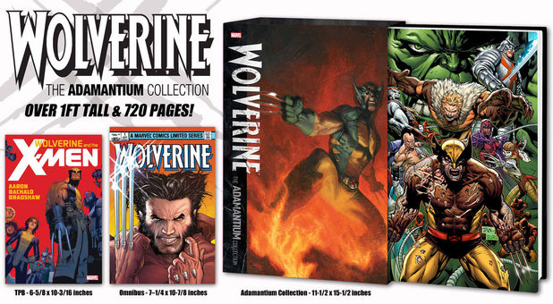 Wolverine: The Adamantium Collection' artwork