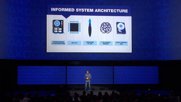 PS4's Informed System Architecture