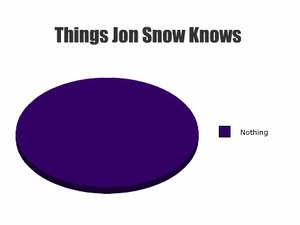 'You Know Nothing, Jon Snow' meme from 'Game of Thrones' goes viral