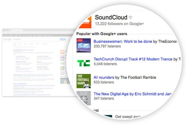 A screenshot example of Google's 'App Activities'