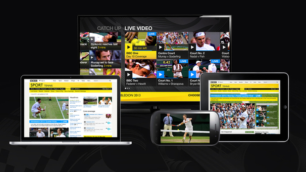 BBC Sport's Wimbledon digital coverage