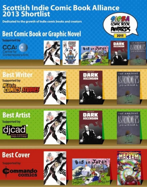 Scottish Indie Comic Book Alliance Awards 2013