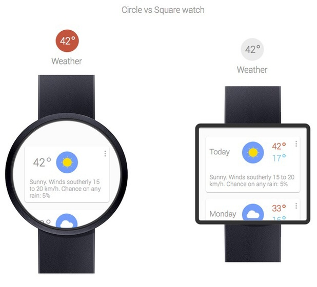 Concept design of the Google Gem Nexus smartwatch