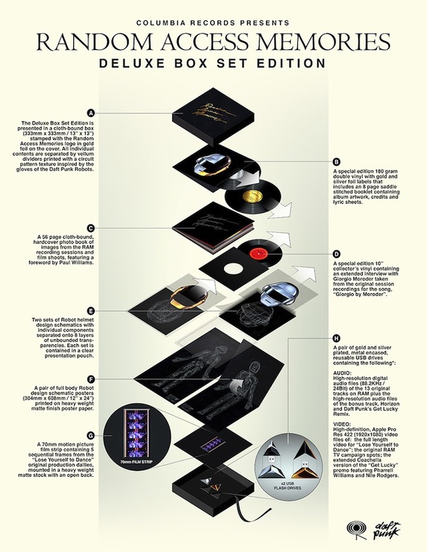 Daft Punk Random Access Memories deluxe set