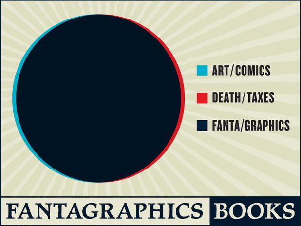 Fantagraphics Books' Kickstarter