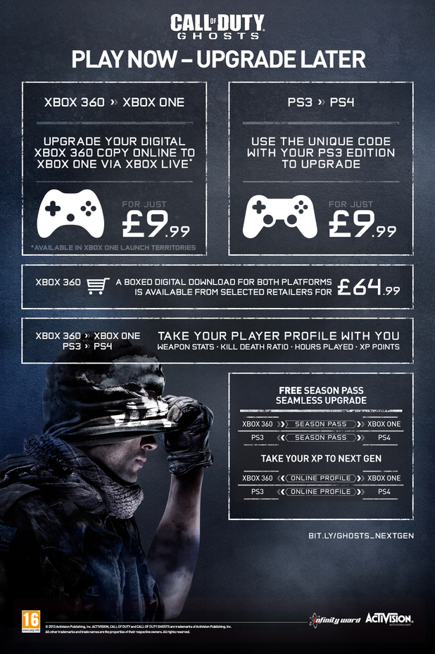Call of Duty infographic details upgrade scheme