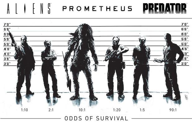 Aliens/Predator/Prometheus teaser
