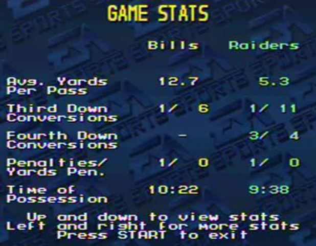 Madden NFL '94 Screenshot
