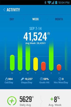Nike+ FuelBand on Android