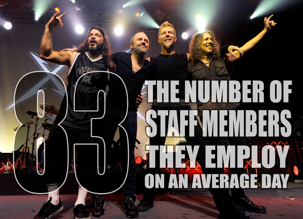 Metallica staff members fact card.