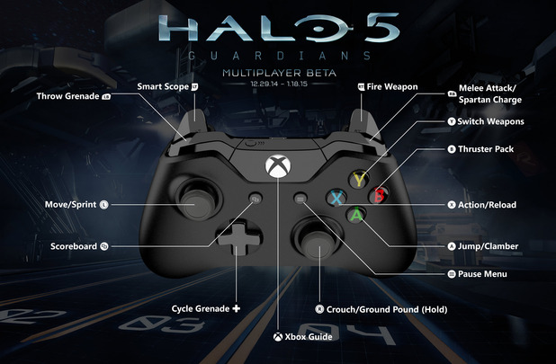 Halo 5 Loadouts Halo 5 Guardians Beta on Xbox