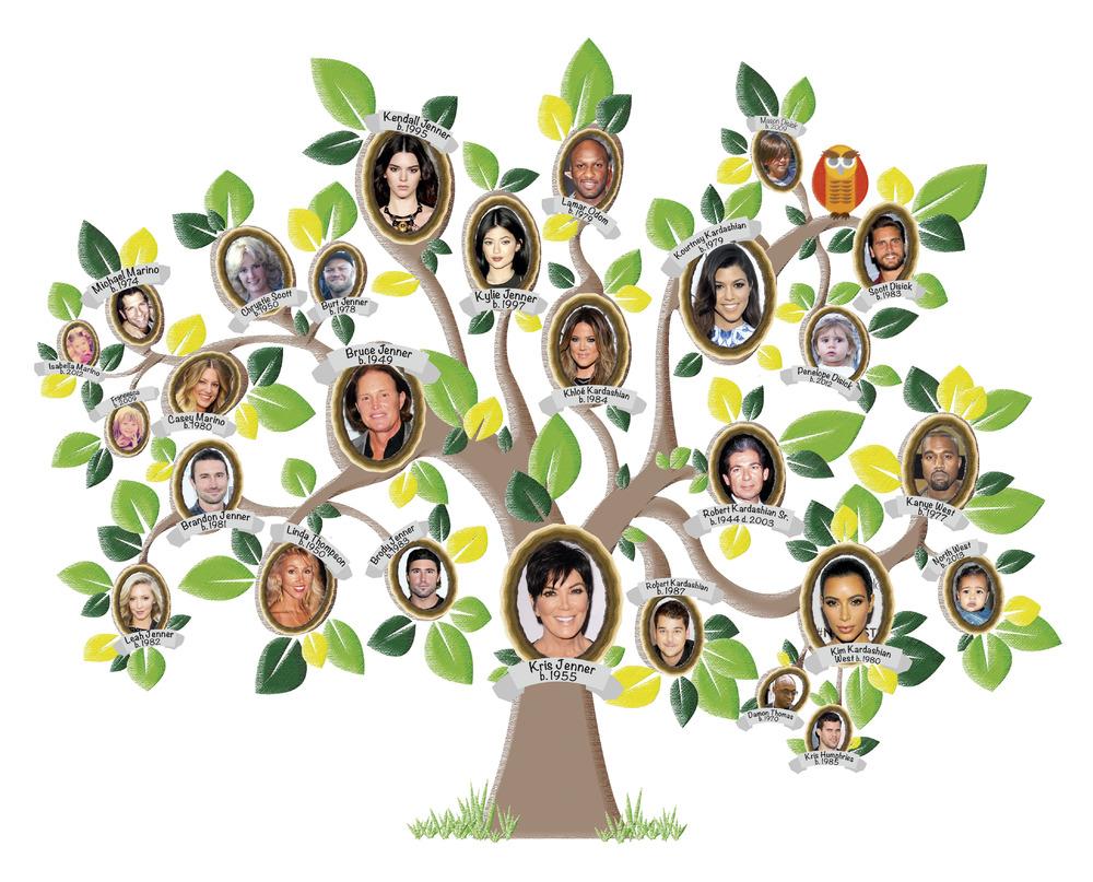 family history on film bringing my family tree to life