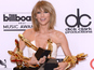 Taylor Swift dominates Billboard Awards