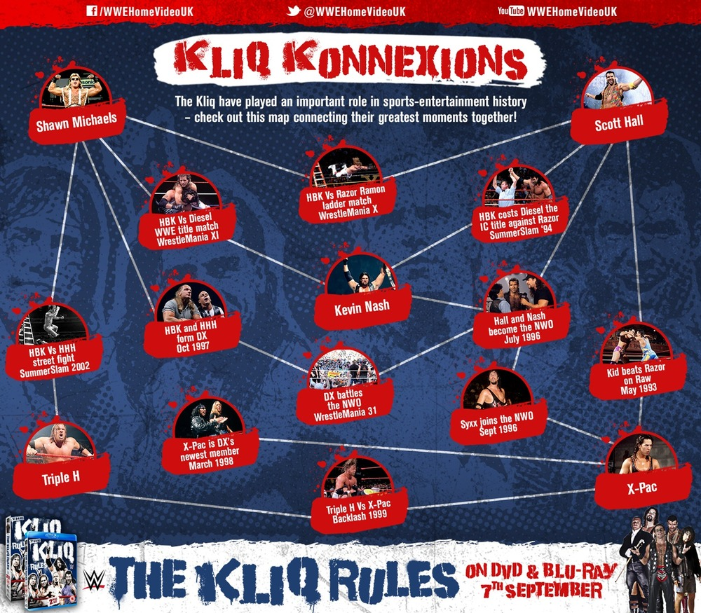 The Kliq Rules! Check out all the WWE Kliq Konnexions