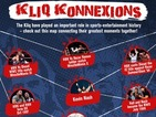 The Kliq Rules! Check out all the WWE Kliq Konnexions